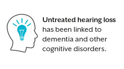 Untreated hearing loss has been linked to dementia and other cognitive disorders.